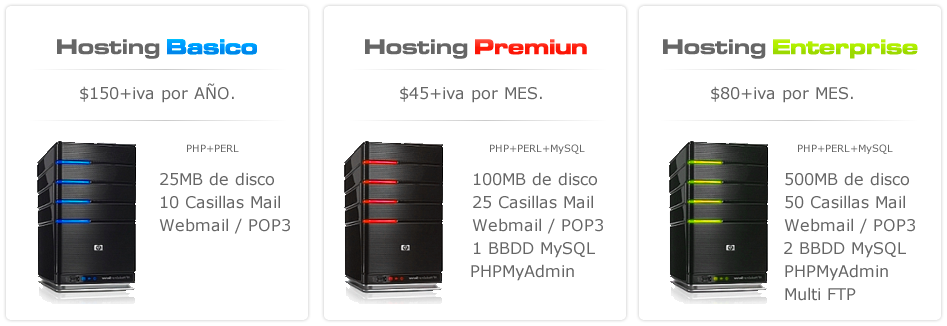 servicios_internet